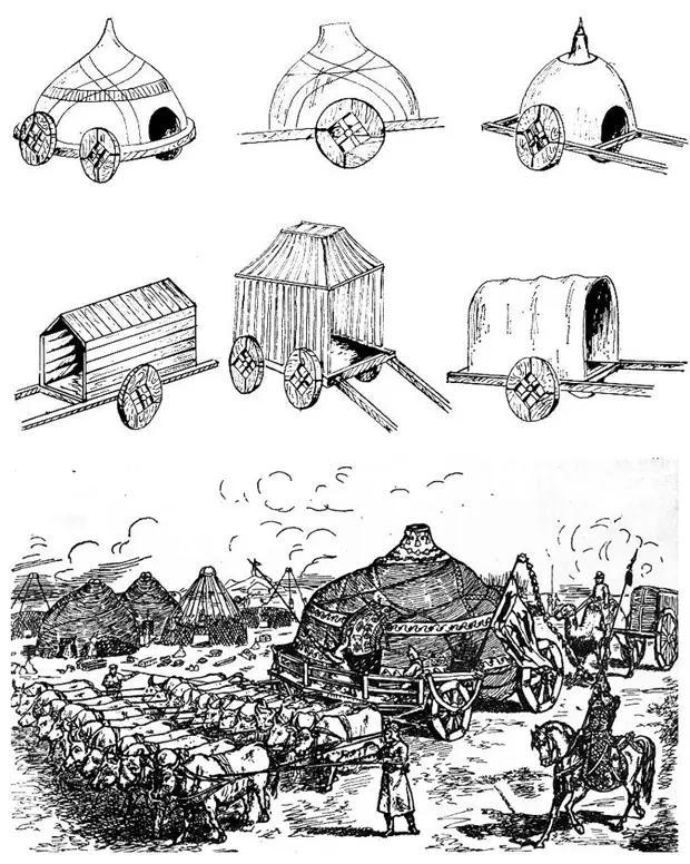 Передвижные кибитки и юрты. Юрта хана (рисунок 19 в.)